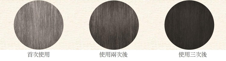 (由左至右)使用三次後,頭髮復黑效果顯著,髮色自然色效持久